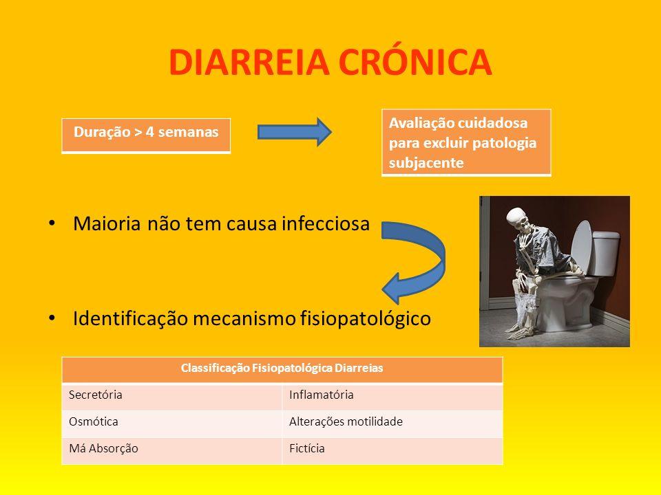 Classificação Fisiopatológica Diarreias