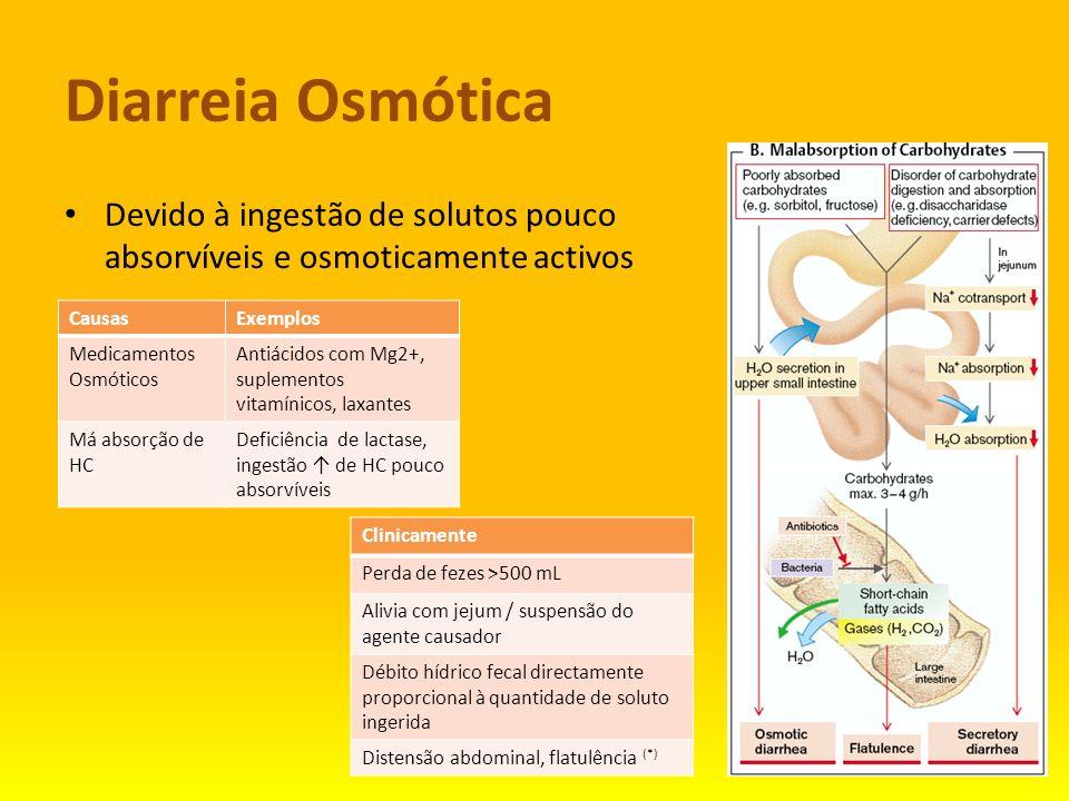 Diarreia Osmótica Devido à ingestão de solutos pouco absorvíveis e osmoticamente activos. Causas. Exemplos.