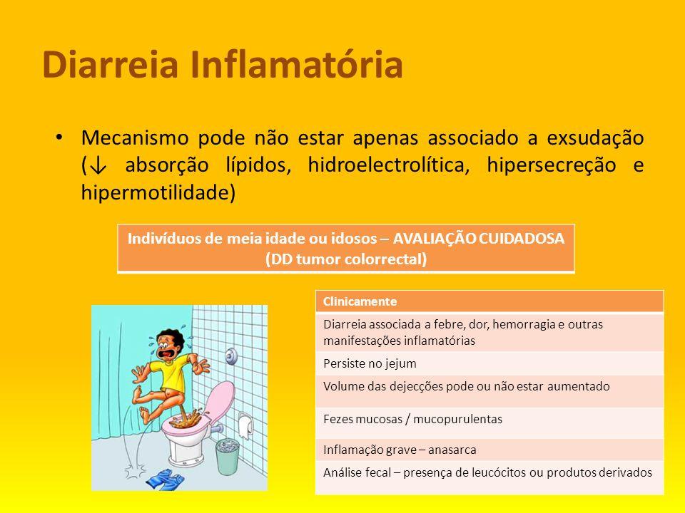 Diarreia Inflamatória