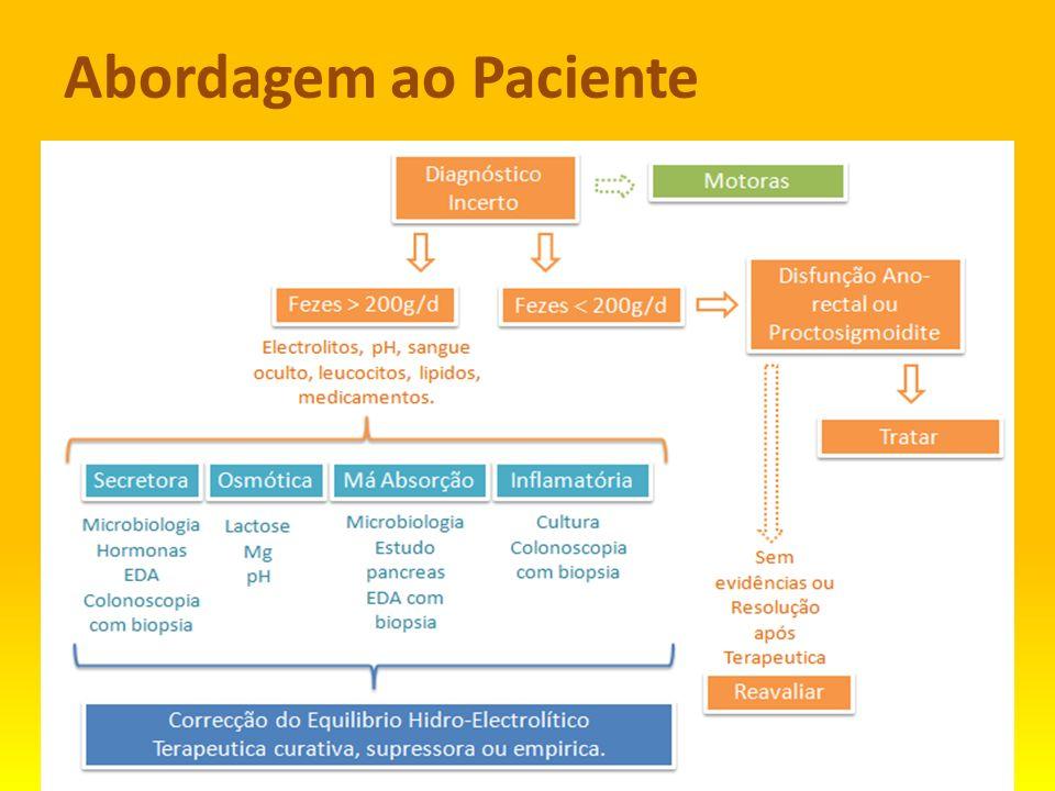 Abordagem ao PacienteTratamento: Para todos os doentes com diarreia cronica deve efectuar-se avaliação e reposição de fluidos e electrolitos.