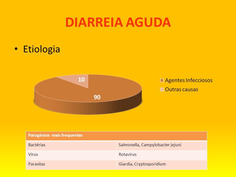 DIARREIA AGUDA Etiologia Patogénios mais frequentes Bactérias