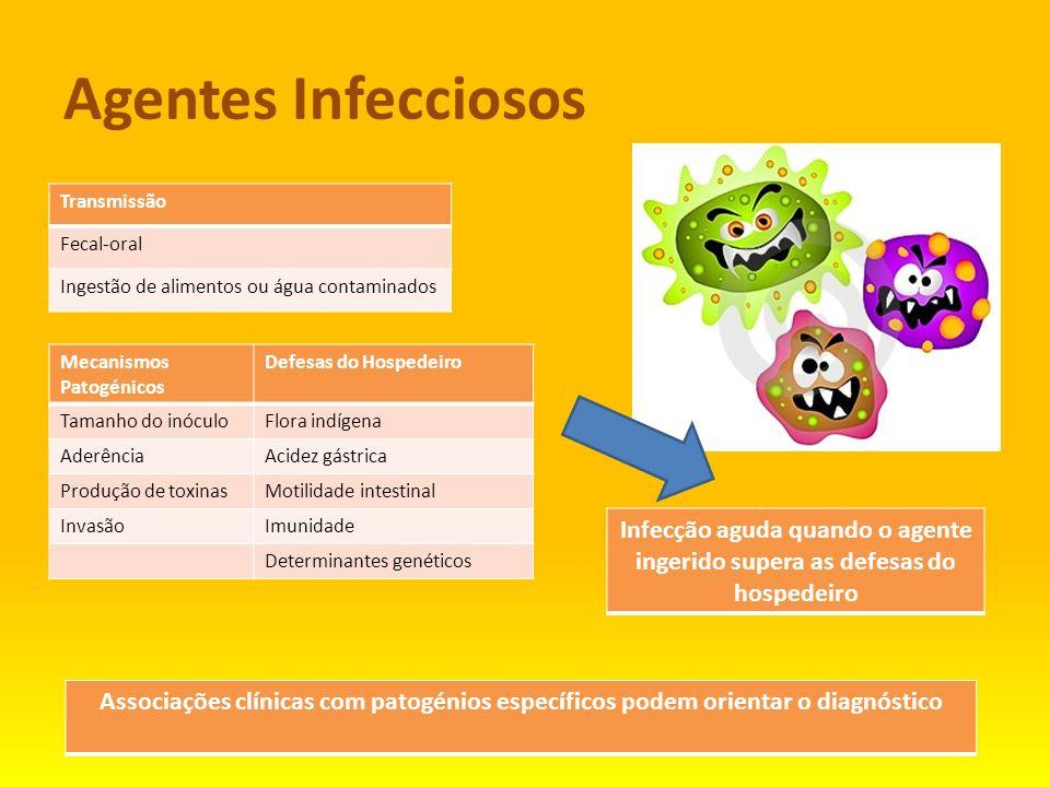 Agentes InfecciososTransmissão. Fecal-oral. Ingestão de alimentos ou água contaminados. Mecanismos Patogénicos.