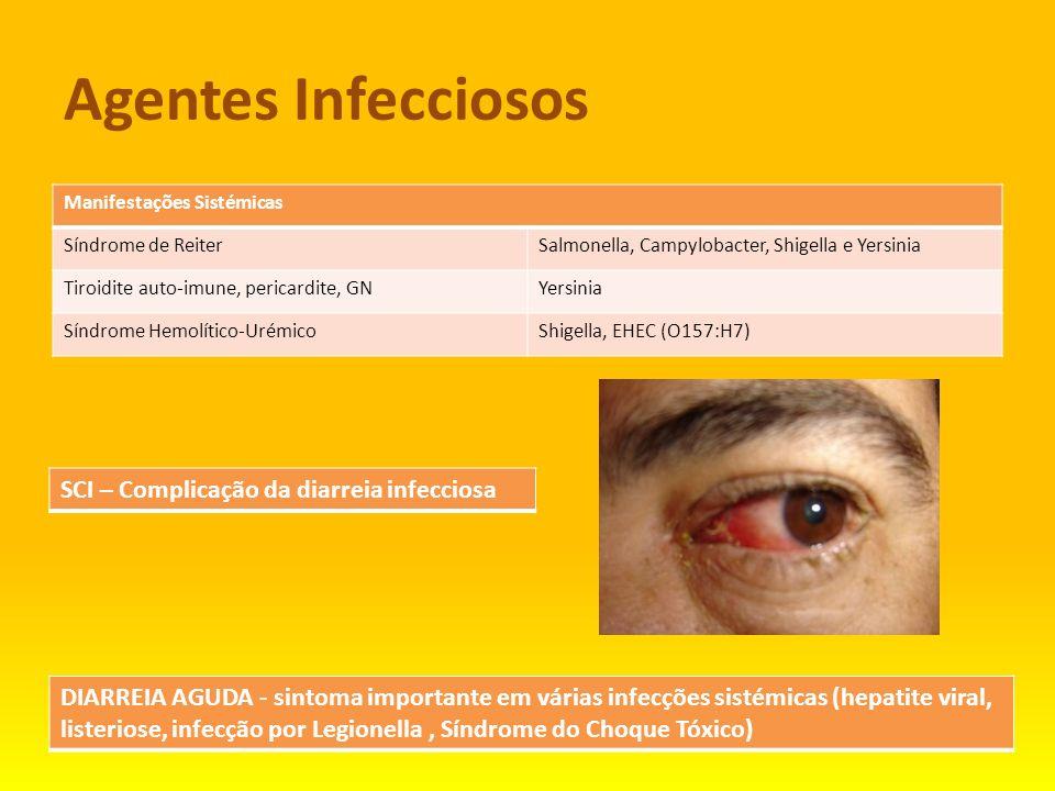 Agentes Infecciosos SCI – Complicação da diarreia infecciosa