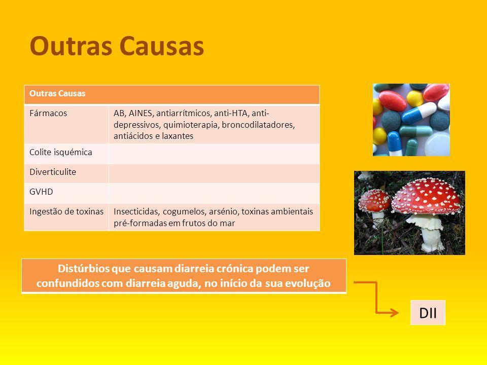 Outras CausasOutras Causas. Fármacos. AB, AINES, antiarrítmicos, anti-HTA, anti-depressivos, quimioterapia, broncodilatadores, antiácidos e laxantes.