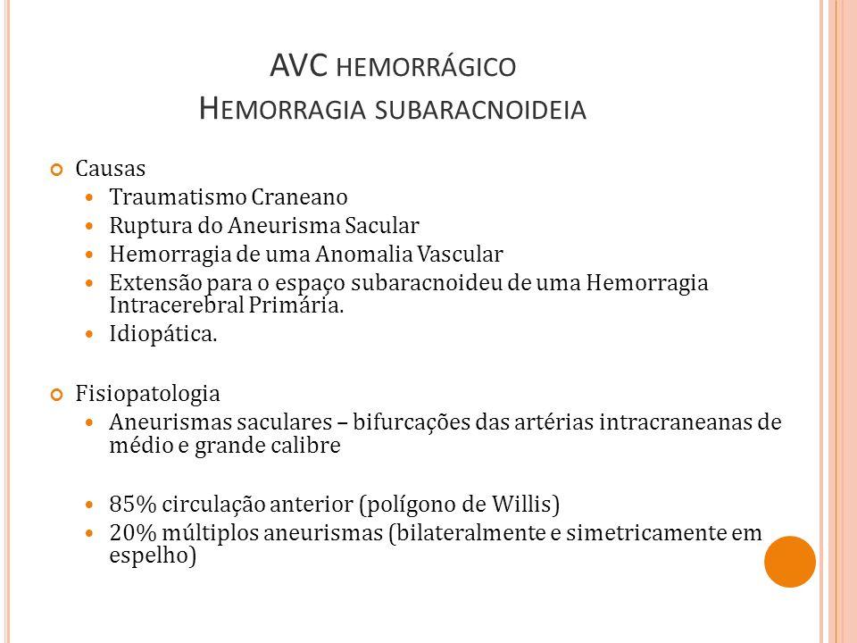 AVC hemorrágico Hemorragia subaracnoideia