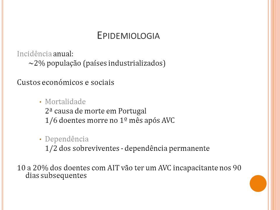 Epidemiologia Custos económicos e sociais Incidência anual:
