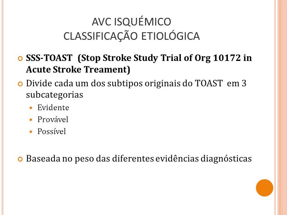 AVC ISQUÉMICO CLASSIFICAÇÃO ETIOLÓGICA