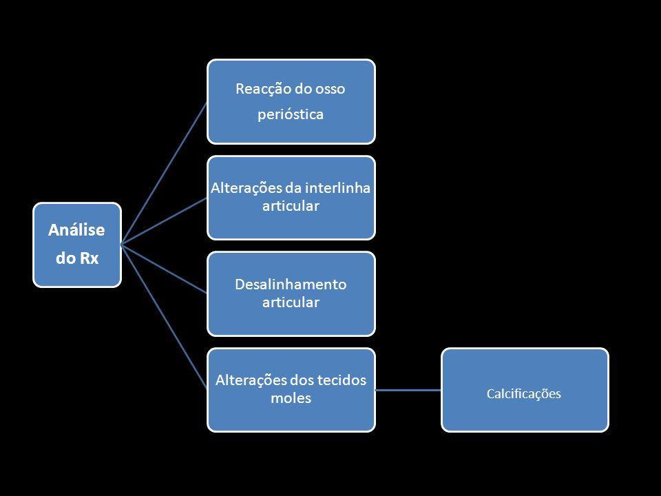 Análise do Rx Reacção do osso perióstica