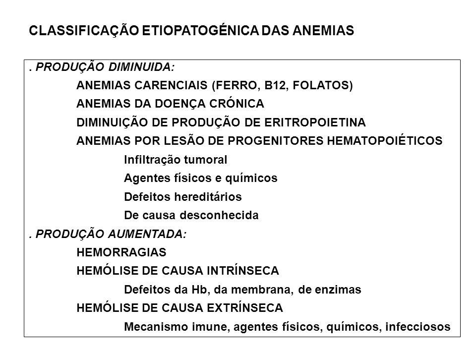 CLASSIFICAÇÃO ETIOPATOGÉNICA DAS ANEMIAS