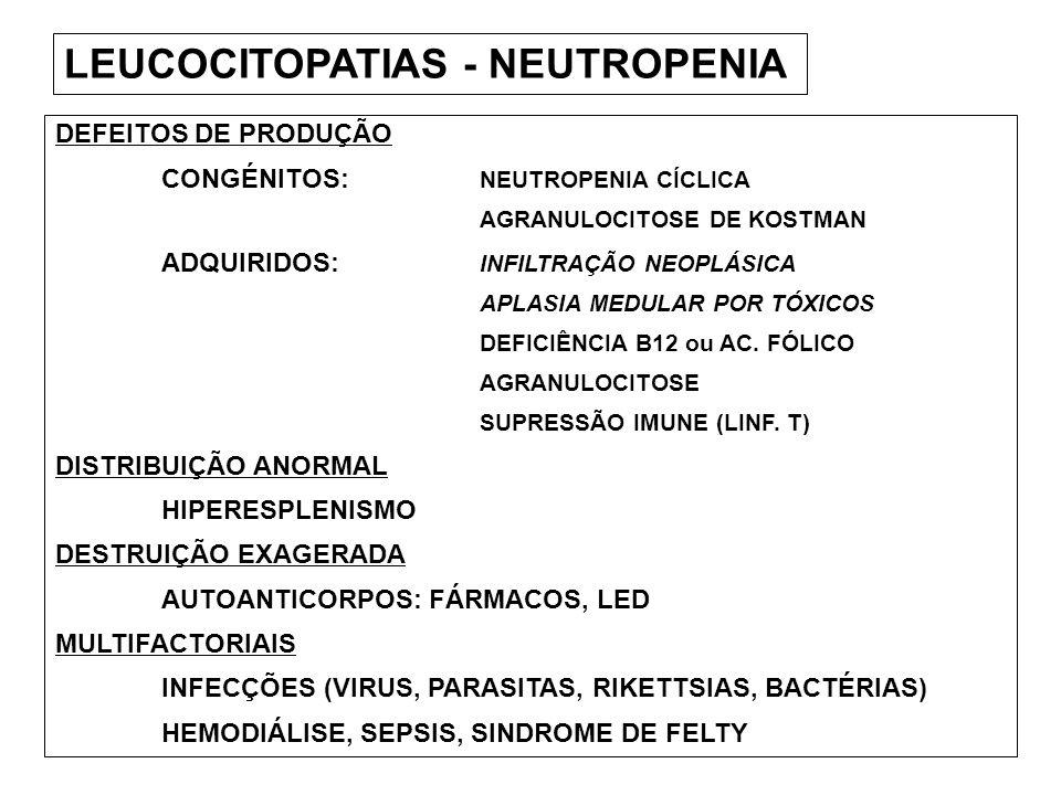 LEUCOCITOPATIAS - NEUTROPENIA