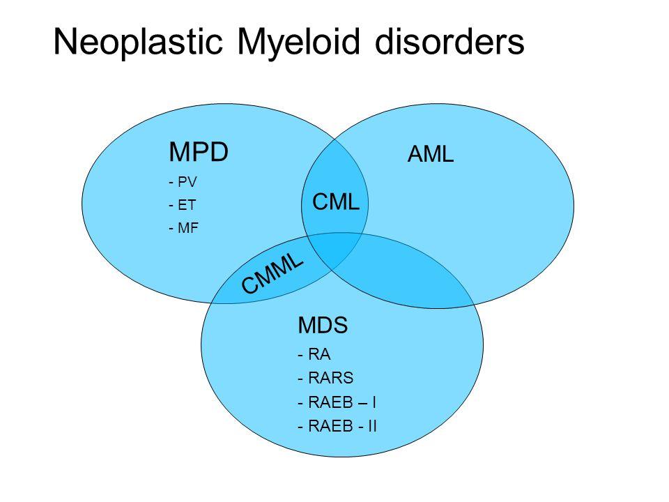 Neoplastic Myeloid disorders