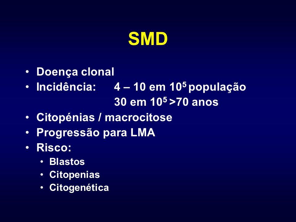 SMD Doença clonal Incidência: 4 – 10 em 105 população