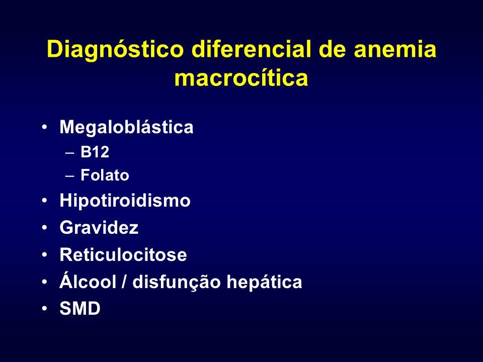 Diagnóstico diferencial de anemia macrocítica