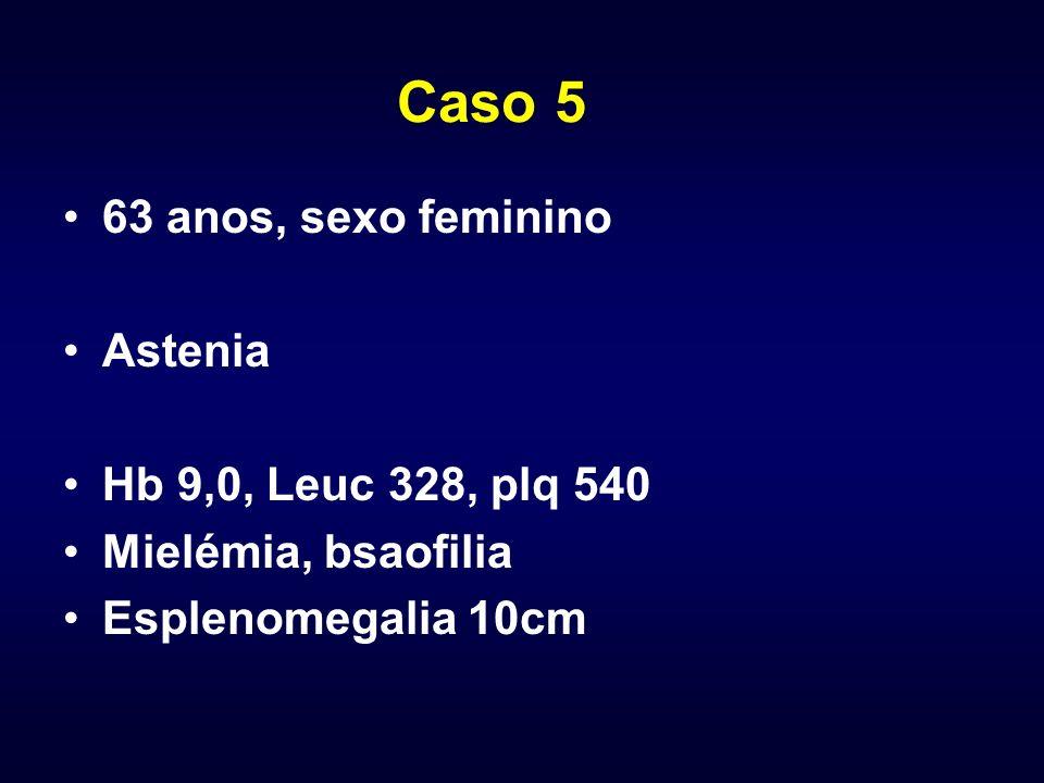 Caso 5 63 anos, sexo feminino Astenia Hb 9,0, Leuc 328, plq 540