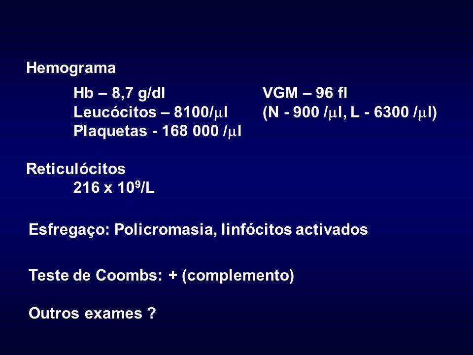 Hemograma Hb – 8,7 g/dl VGM – 96 fl. Leucócitos – 8100/l (N - 900 /l, L - 6300 /l) Plaquetas - 168 000 /l.