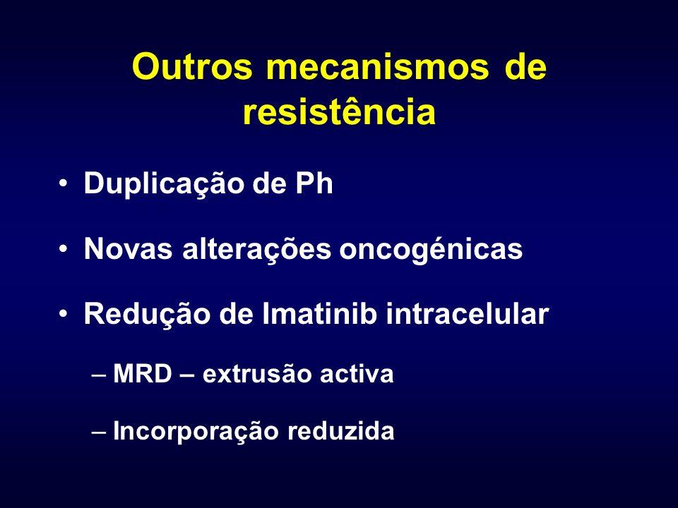 Outros mecanismos de resistência