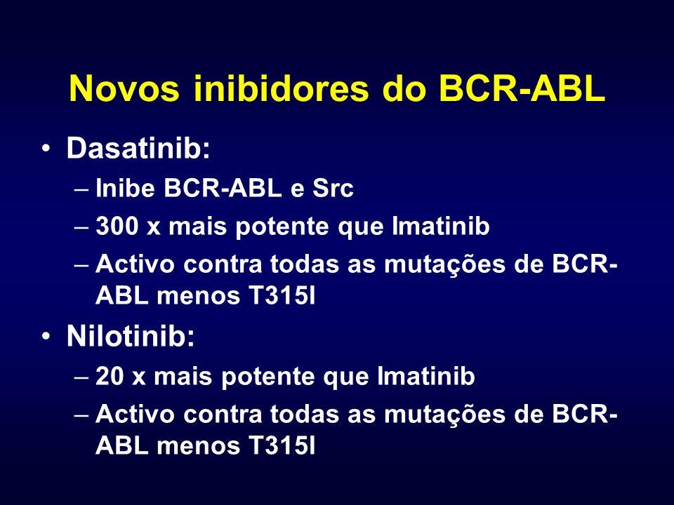 Novos inibidores do BCR-ABL