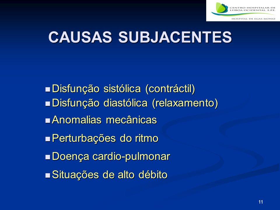 CAUSAS SUBJACENTES Disfunção sistólica (contráctil)