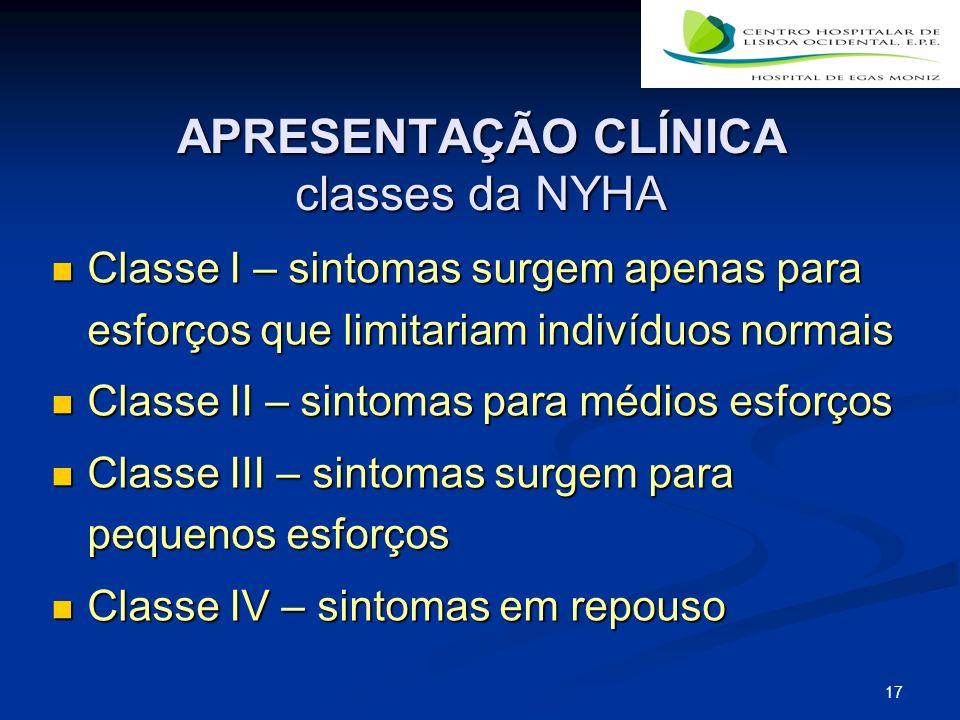 APRESENTAÇÃO CLÍNICA classes da NYHA