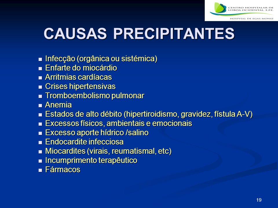 CAUSAS PRECIPITANTES Infecção (orgânica ou sistémica)