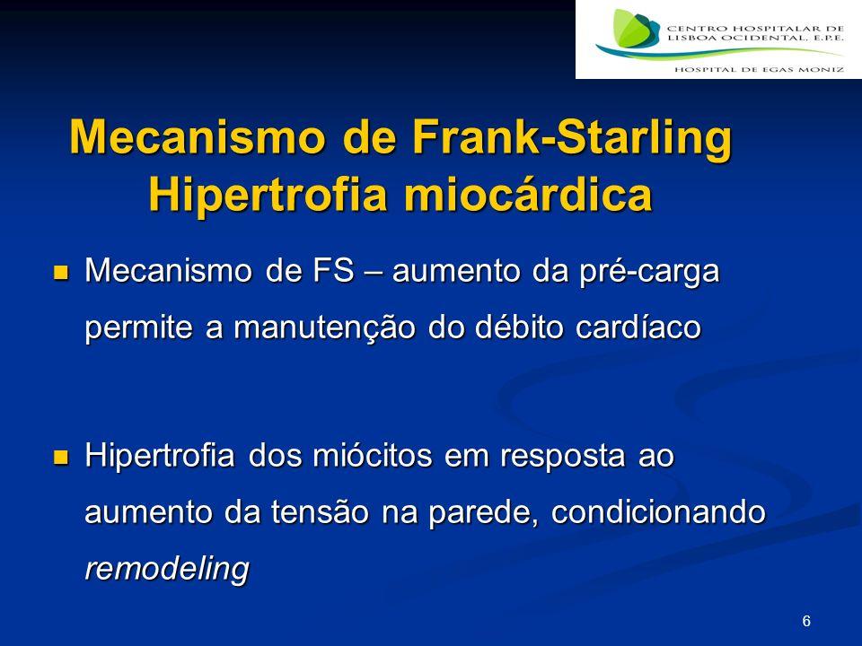 Mecanismo de Frank-Starling Hipertrofia miocárdica
