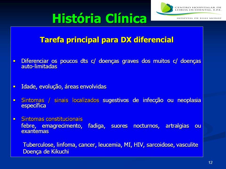 Tarefa principal para DX diferencial