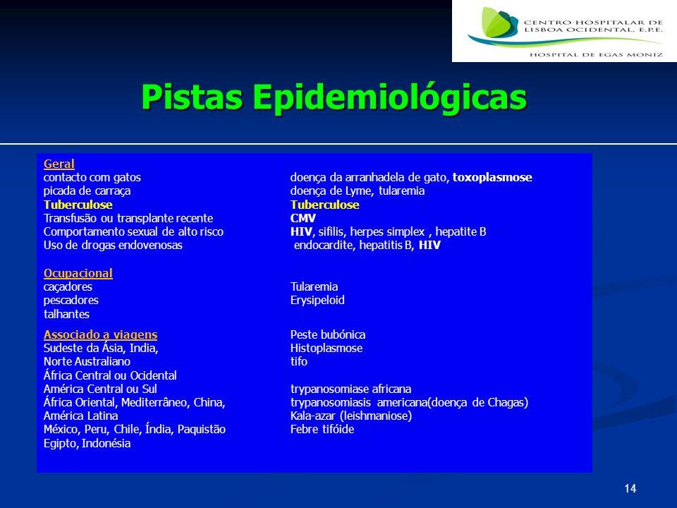 Pistas Epidemiológicas