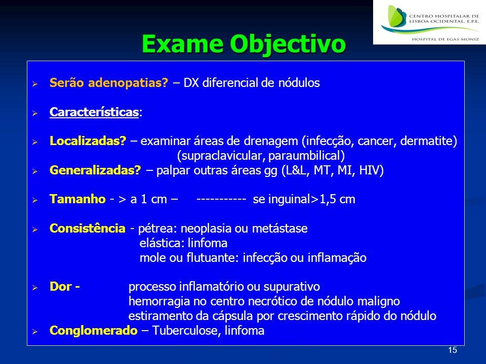 Exame Objectivo Serão adenopatias – DX diferencial de nódulos