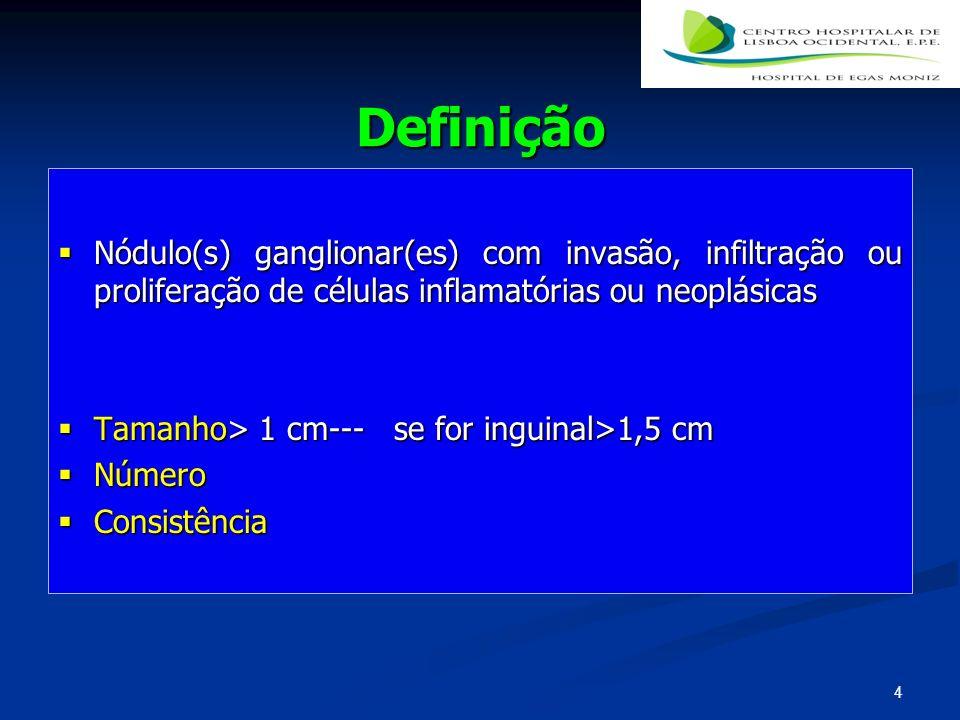 Definição Nódulo(s) ganglionar(es) com invasão, infiltração ou proliferação de células inflamatórias ou neoplásicas.
