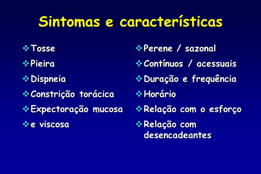 Sintomas e características