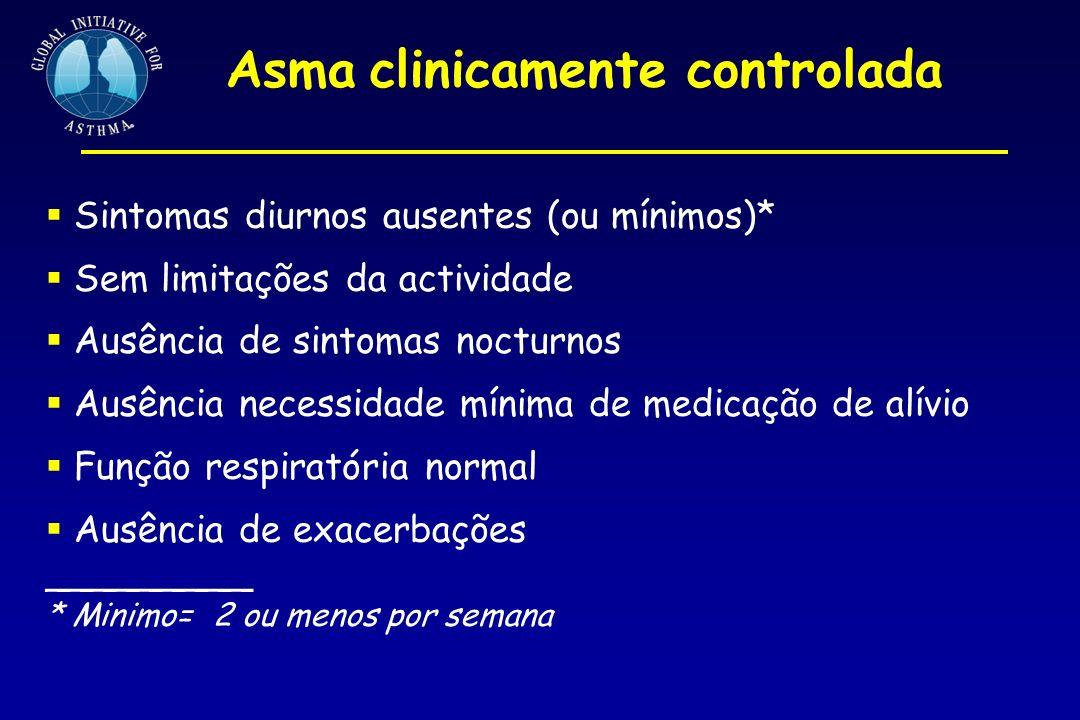 Asma clinicamente controlada
