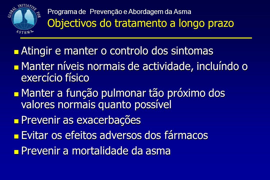 Objectivos do tratamento a longo prazo