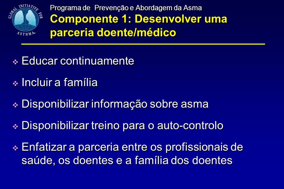 Disponibilizar informação sobre asma
