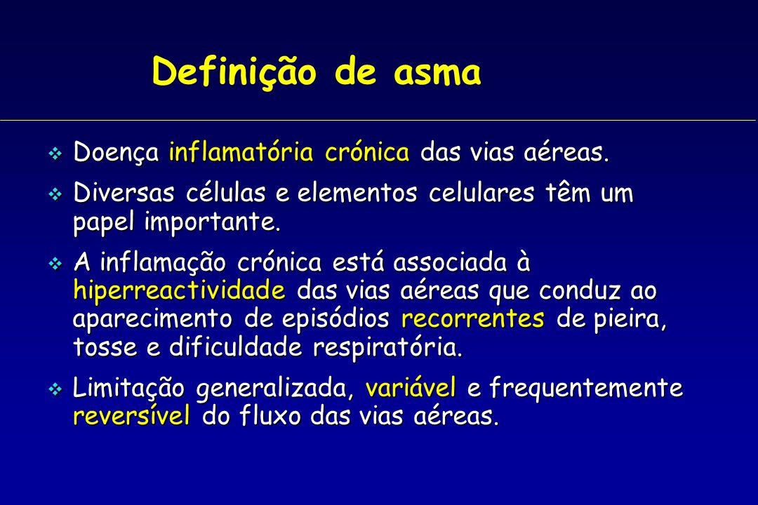 Definição de asma Doença inflamatória crónica das vias aéreas.