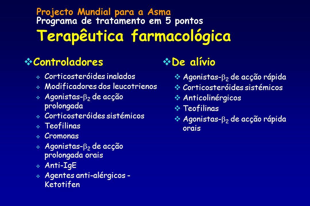 Terapêutica farmacológica