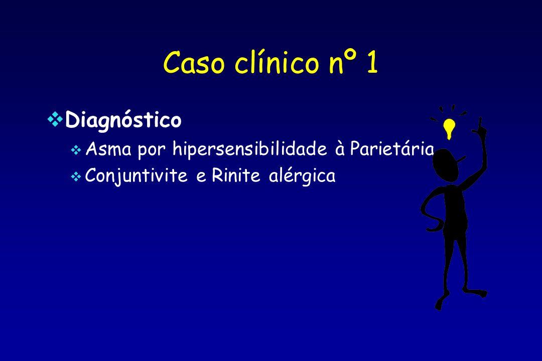 Caso clínico nº 1 Diagnóstico Asma por hipersensibilidade à Parietária
