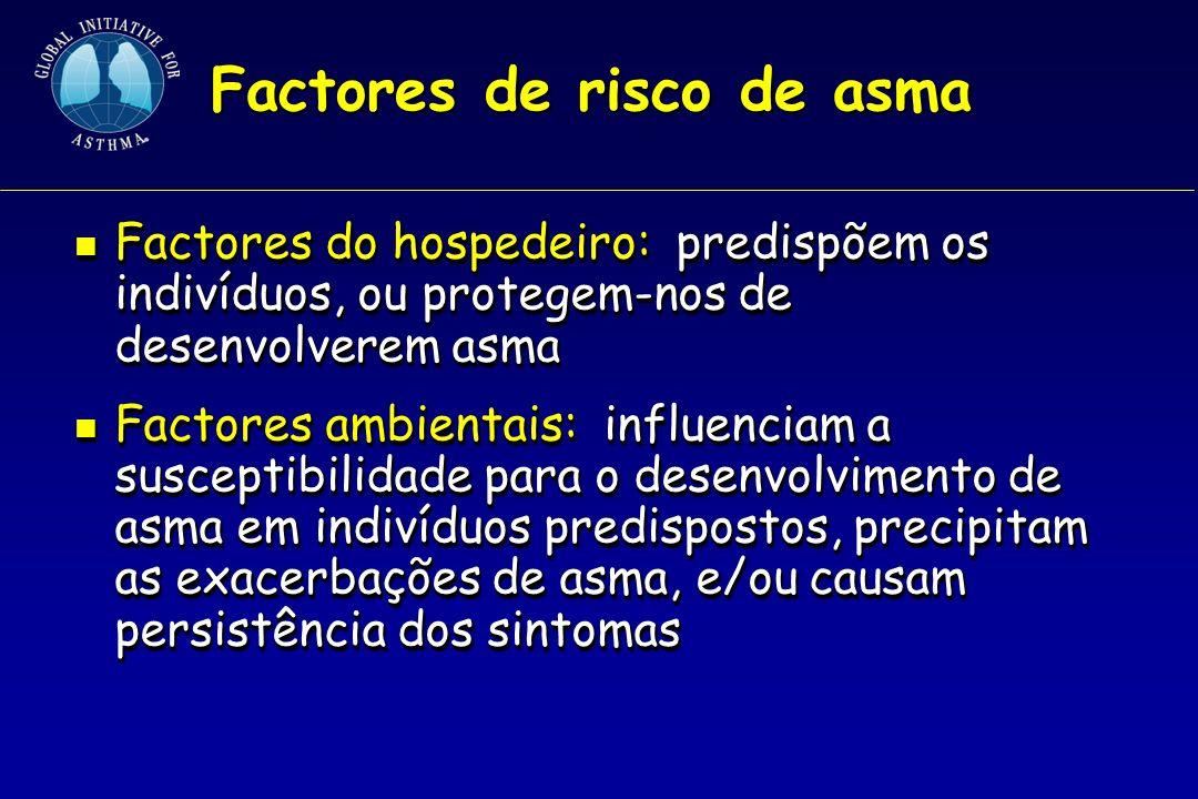Factores de risco de asma