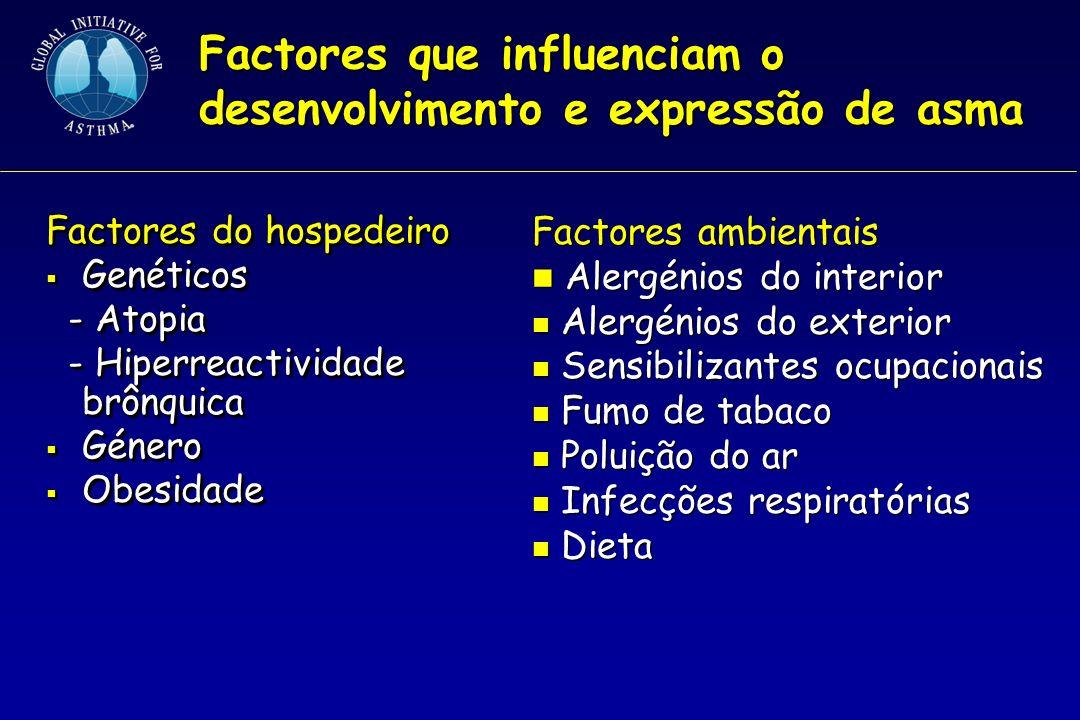 Factores que influenciam o desenvolvimento e expressão de asma