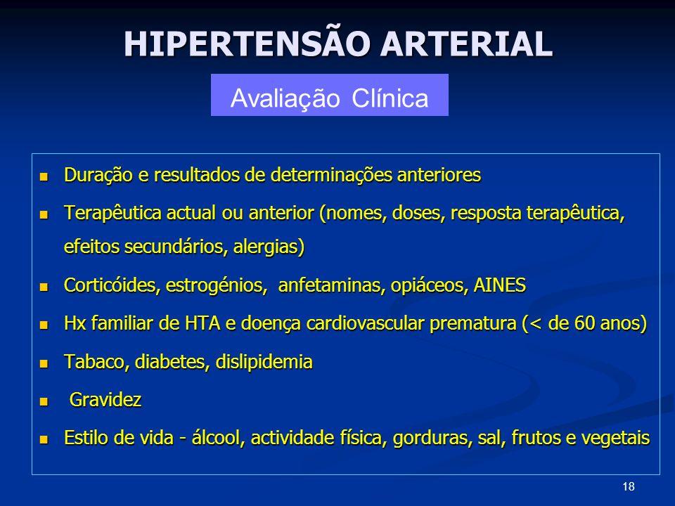 HIPERTENSÃO ARTERIAL Avaliação Clínica