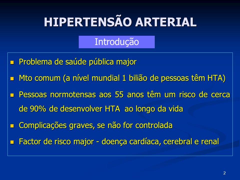 HIPERTENSÃO ARTERIAL Introdução Problema de saúde pública major