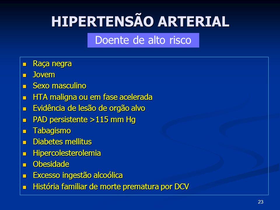 HIPERTENSÃO ARTERIAL Doente de alto risco Raça negra Jovem