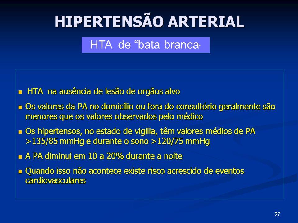 HIPERTENSÃO ARTERIAL HTA de bata branca