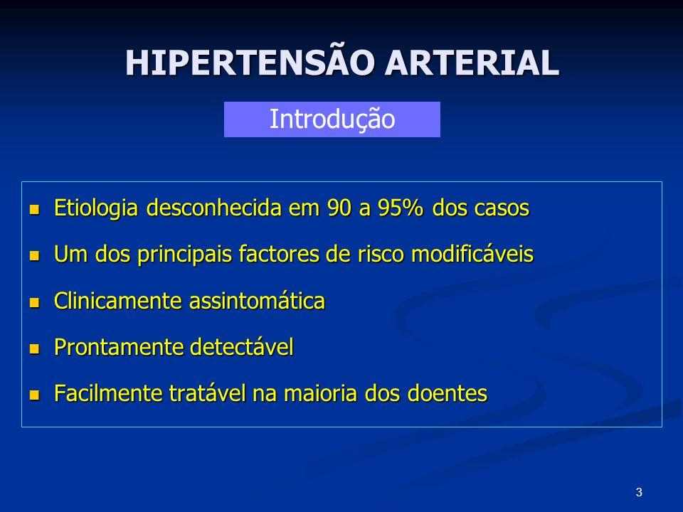 HIPERTENSÃO ARTERIAL Introdução