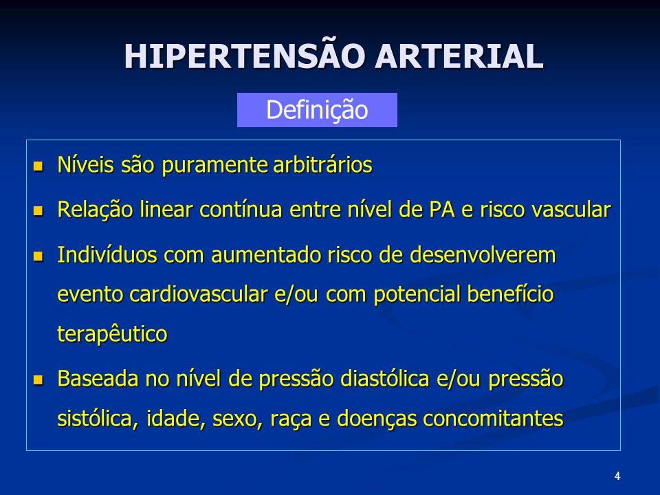 HIPERTENSÃO ARTERIAL Definição Níveis são puramente arbitrários