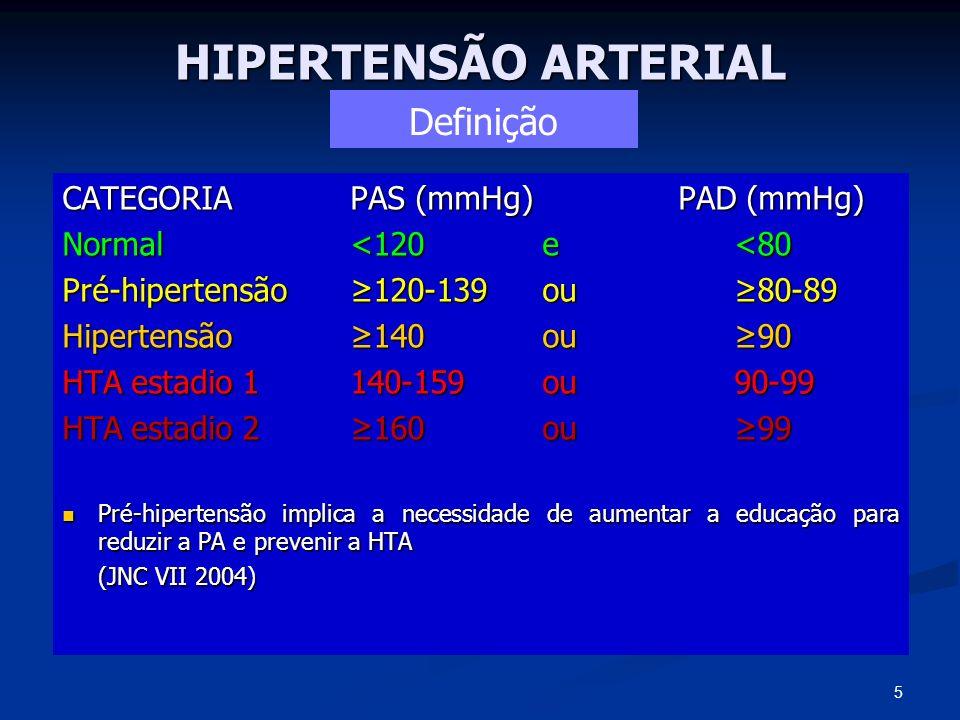 HIPERTENSÃO ARTERIAL Definição CATEGORIA PAS (mmHg) PAD (mmHg)