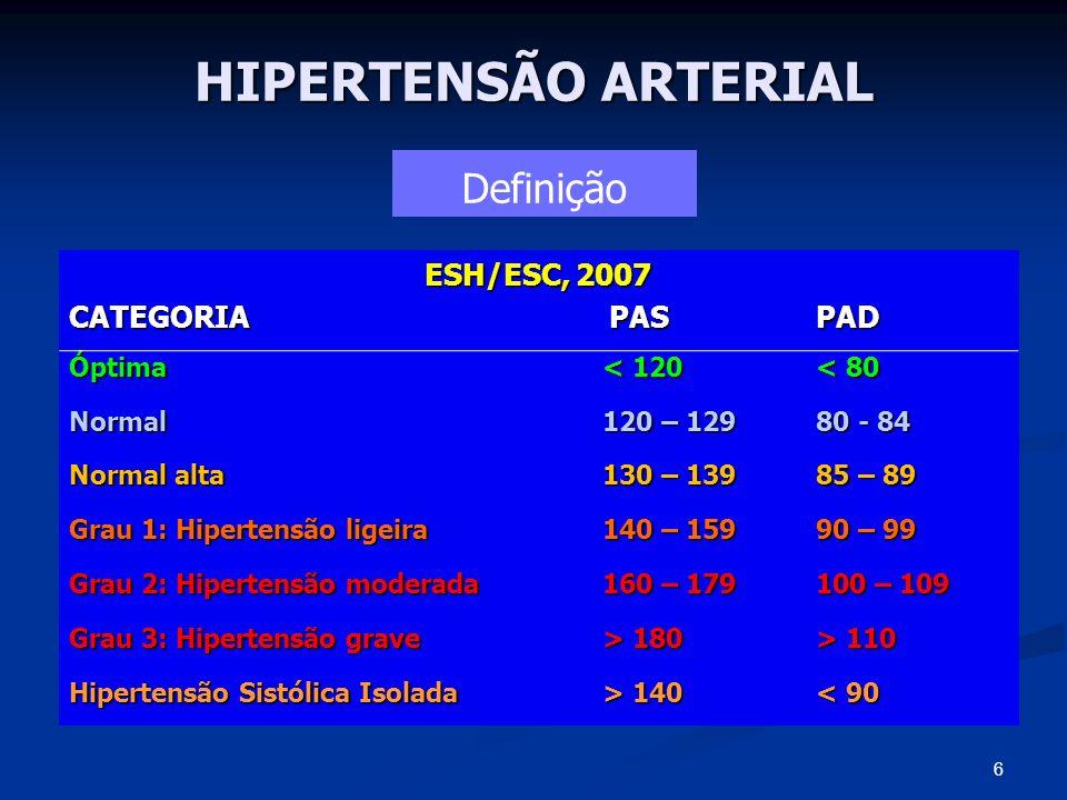 HIPERTENSÃO ARTERIAL Definição ESH/ESC, 2007 CATEGORIA PAS PAD