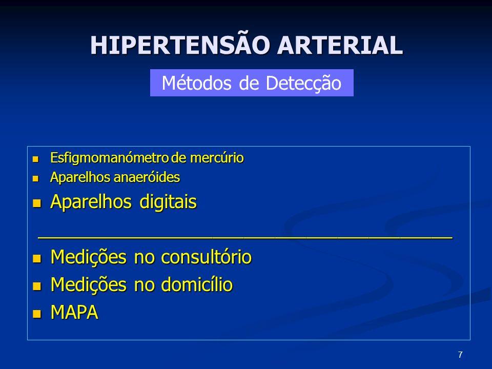 HIPERTENSÃO ARTERIAL Métodos de Detecção Aparelhos digitais