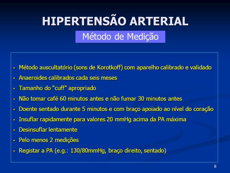 HIPERTENSÃO ARTERIAL Método de Medição