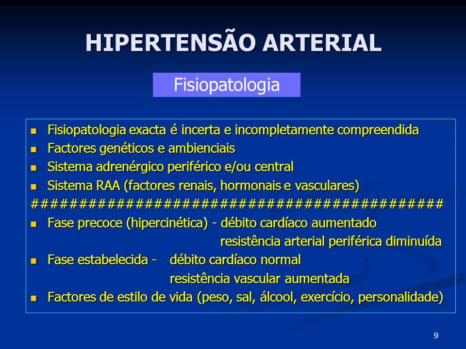 HIPERTENSÃO ARTERIAL Fisiopatologia