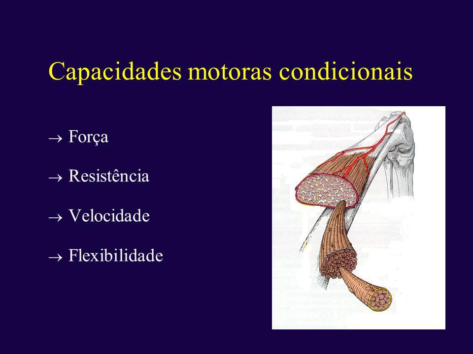 Capacidades motoras condicionais